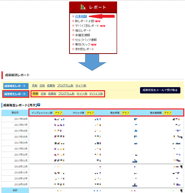 A8.net成果発生レポート