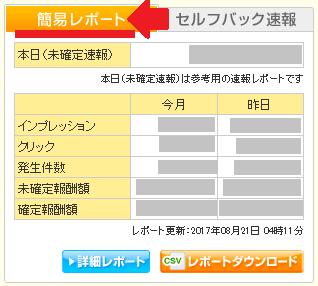 A8.net当月と前日の簡易的な成果レポート