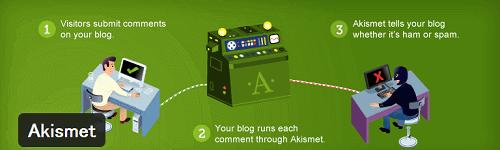 WordPress(ワードプレス)AKismet