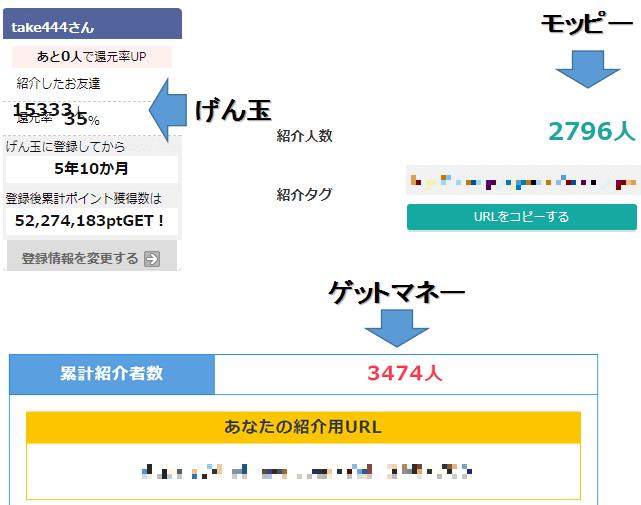 げん玉 モッピー ゲットマネーの友達紹介数