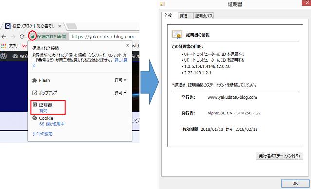 役立つブログのSSL証明書