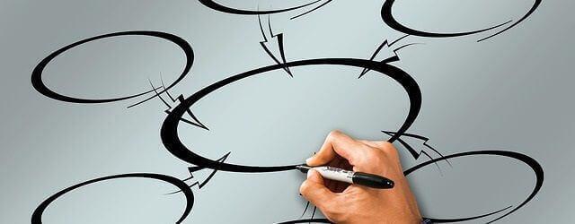 初心者が学ぶべきWEBマーケティングの基礎知識と実践で効果を引き出す5つのポイント