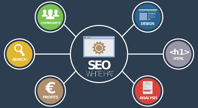 SEOに強いブログを作りたいならコンテンツを充実させる5つの本質が重要