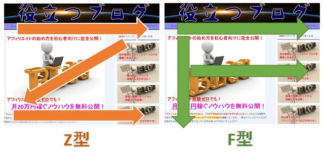 ブログ読者の目線を考えた「Z型配置」と「F型配置」