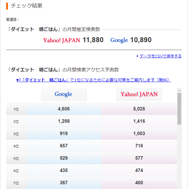 検索ボリュームチェックツール2